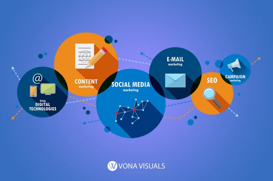digital-marketing-vona-visuals